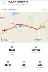 Route Puenta la Reina - Villatuerta - Camino Frances - HappyHikers
